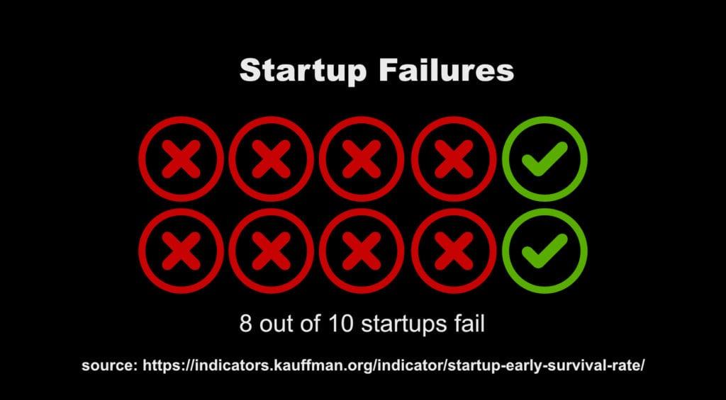 passion and pitfalls of entrepreneurship